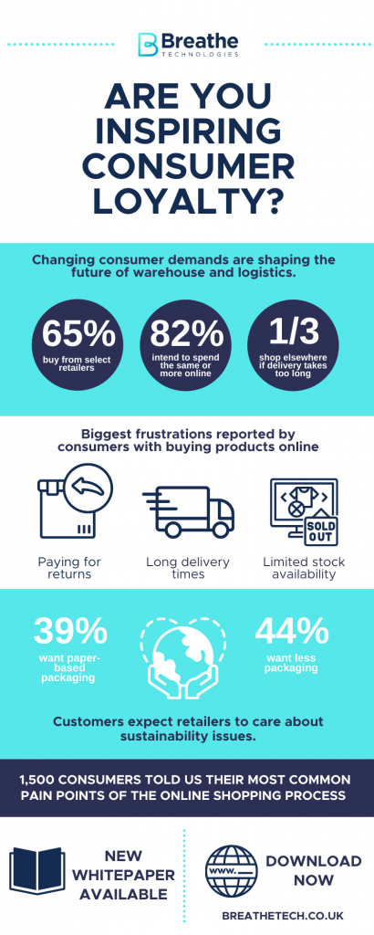 Consumer Research Infographic